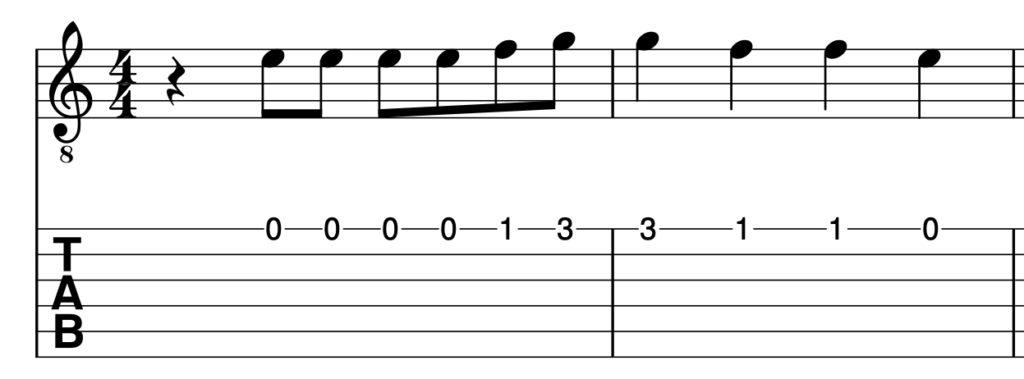 Music Theory Guitar