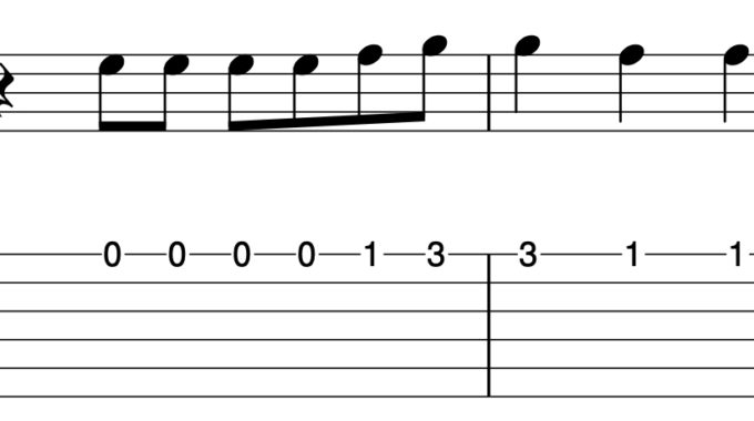 Music Theory Guitar