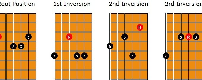 Drop3 Guitar Chords