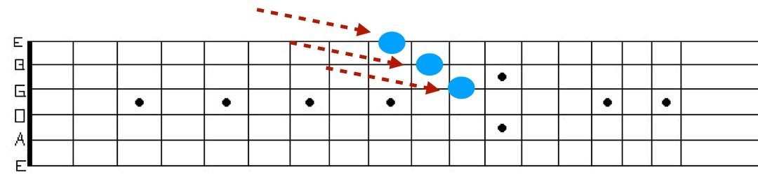 How To Make Melodies With Chords